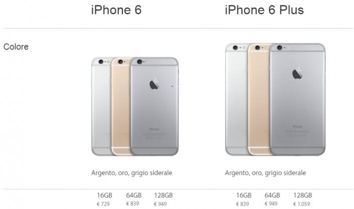 ridble-evento-apple-iphone-6-prezzo-705x418