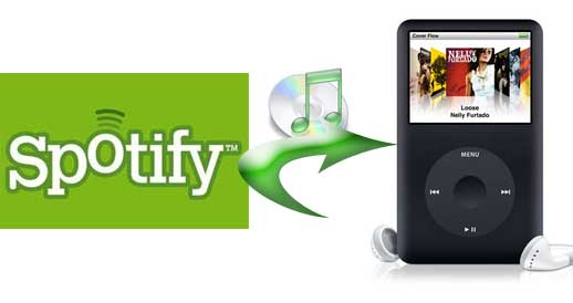 spotify-to-ipod-iTunes