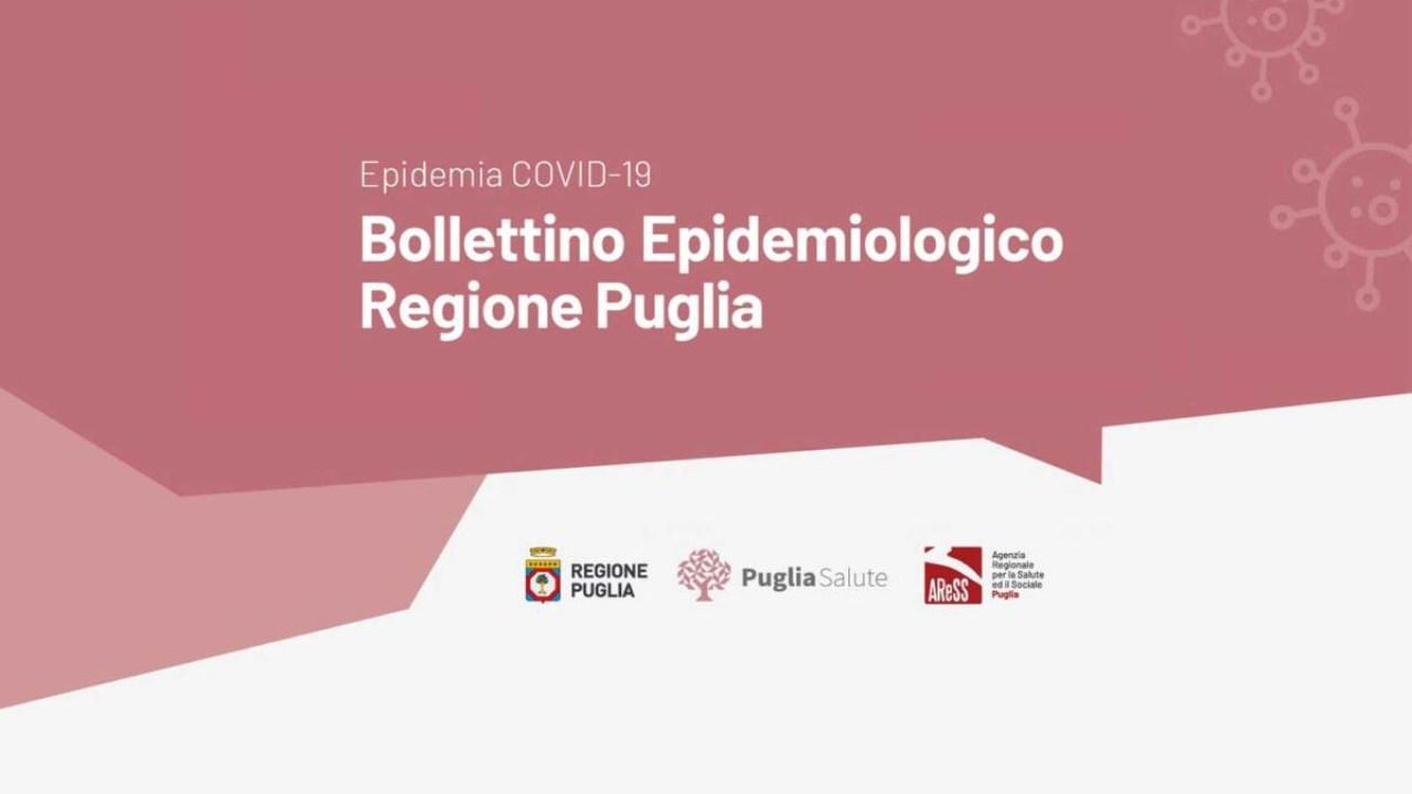 Zona Rossa o Zona Gialla: la Puglia ed il caos sul web