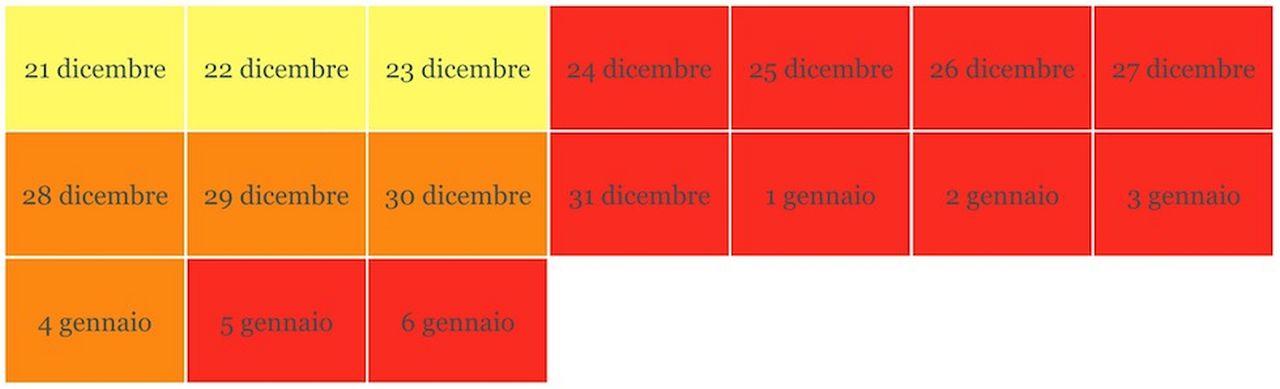 Il calendario delle festività con le restrizioni Covid