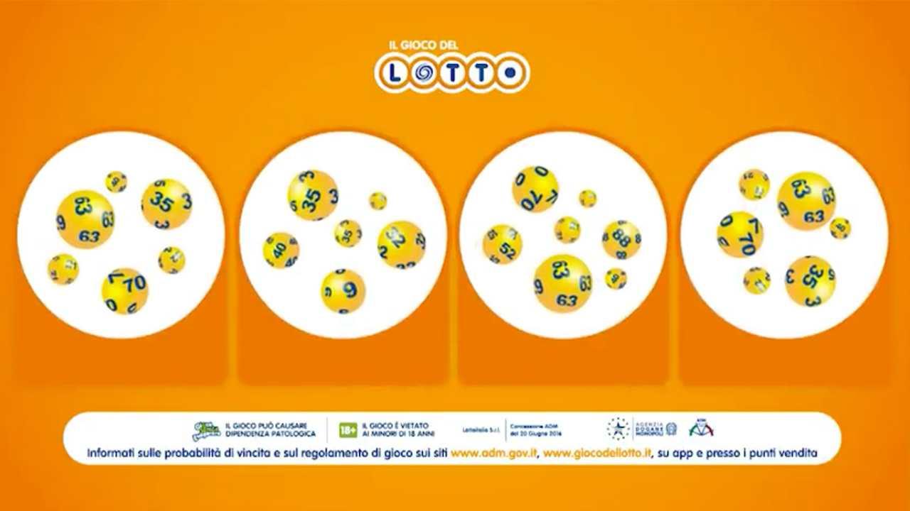 Estrazioni Lotto, Superenalotto e 10elotto di oggi 5 dicembre 2020