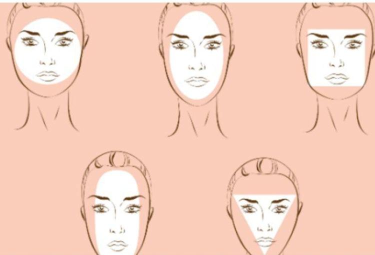 Test forma del viso