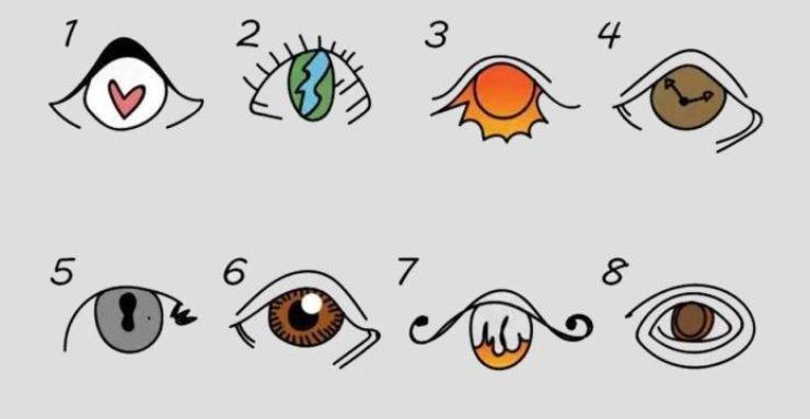 Test occhio
